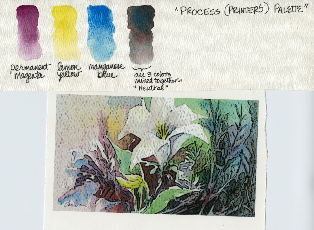 3-color palette for watercolor painting